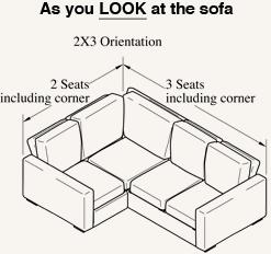 Orientation options 2x3