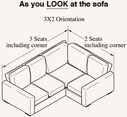 Orientation options 3x2