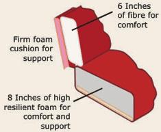 Standard seating