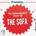 Sofa Infographic Close Up