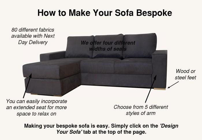More about Nabru bespoke sofas'