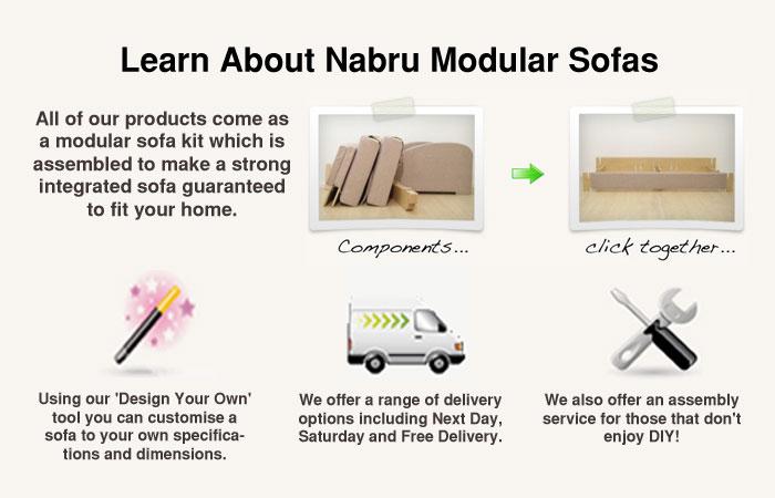 More about Nabru Modular Sofas'